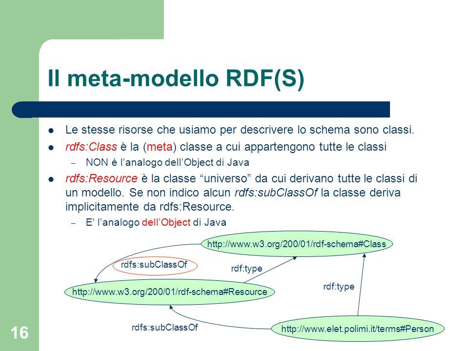 Il meta-modello RDF(S)