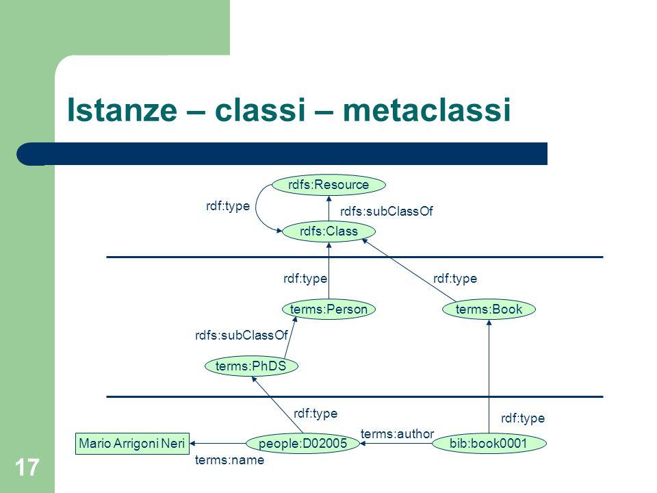 Istanze – classi – metaclassi