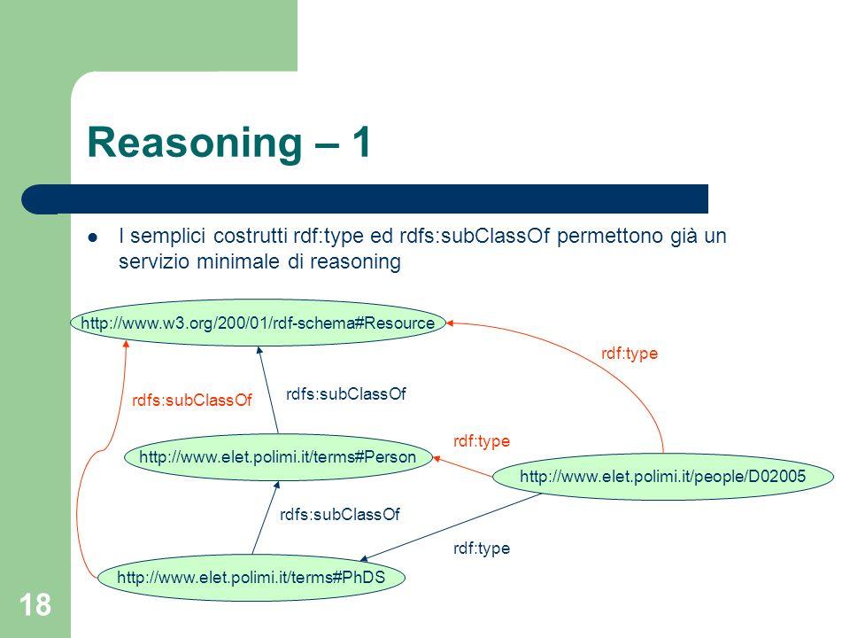 Reasoning – 1 I semplici costrutti rdf:type ed rdfs:subClassOf permettono già un servizio minimale di reasoning.