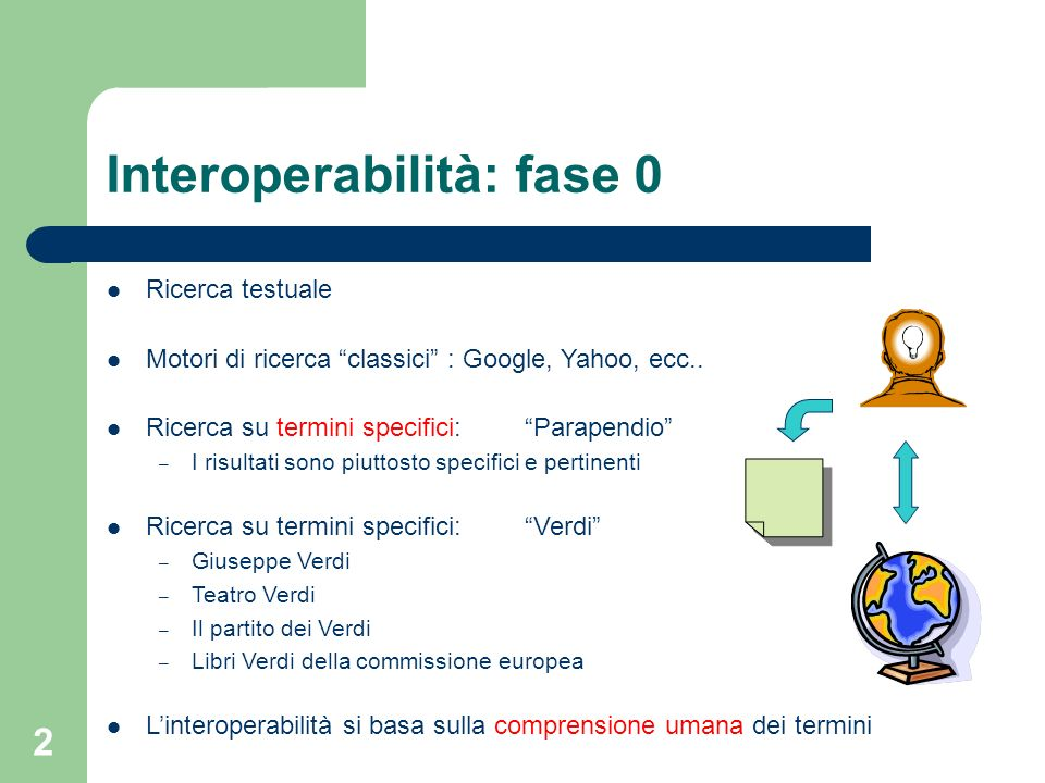 Interoperabilità: fase 0