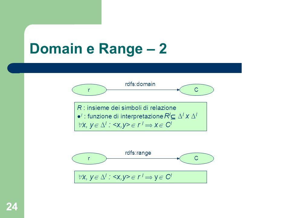 Domain e Range – 2 x, y ∆I : <x,y> r I  x CI