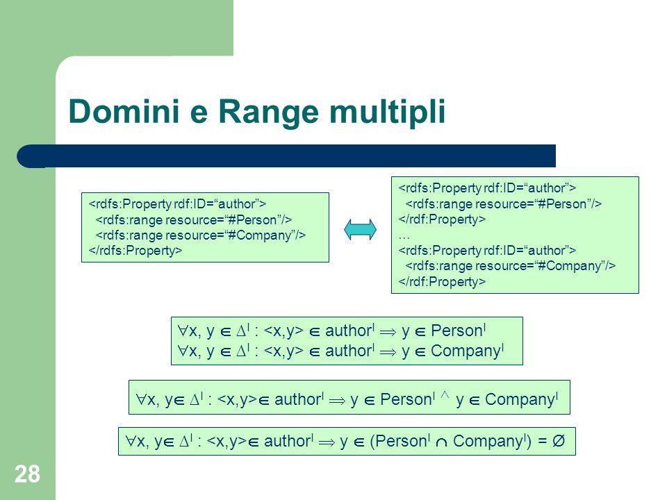 Domini e Range multipli