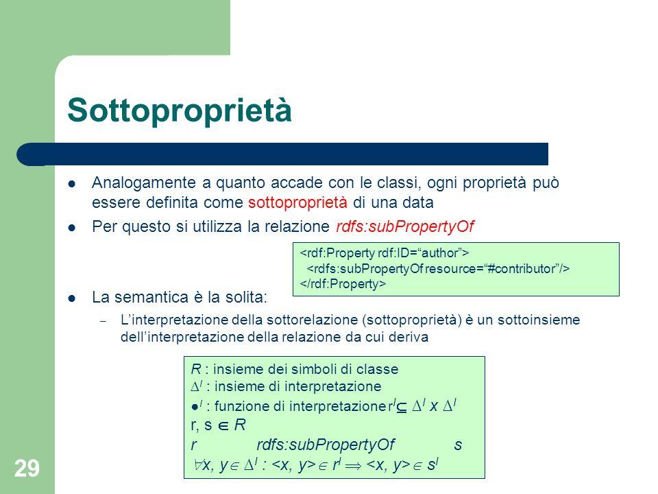 Sottoproprietà Analogamente a quanto accade con le classi, ogni proprietà può essere definita come sottoproprietà di una data.