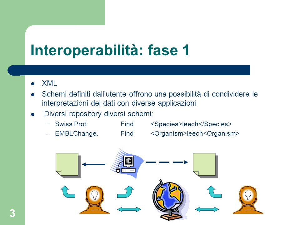 Interoperabilità: fase 1