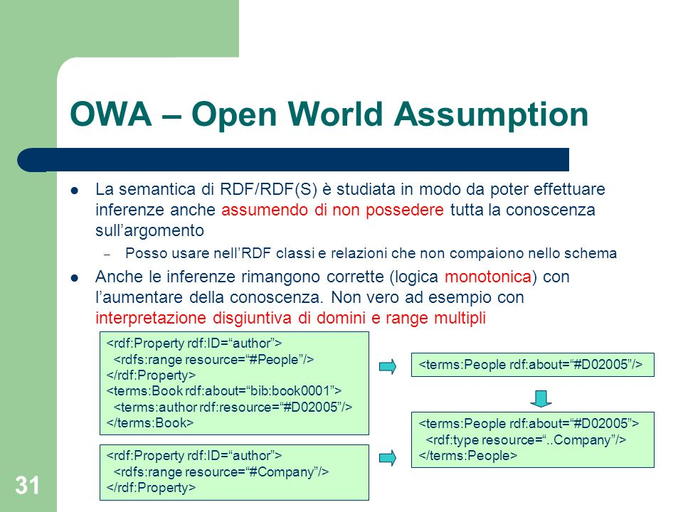 OWA – Open World Assumption