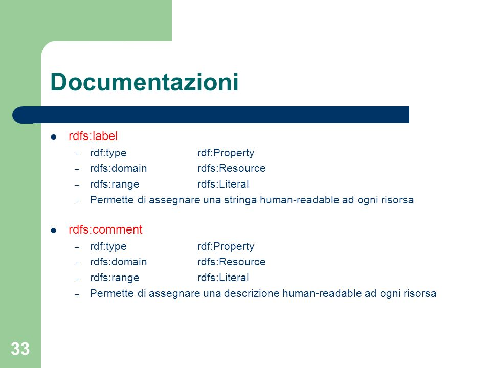 Documentazioni rdfs:label rdfs:comment rdf:type rdf:Property