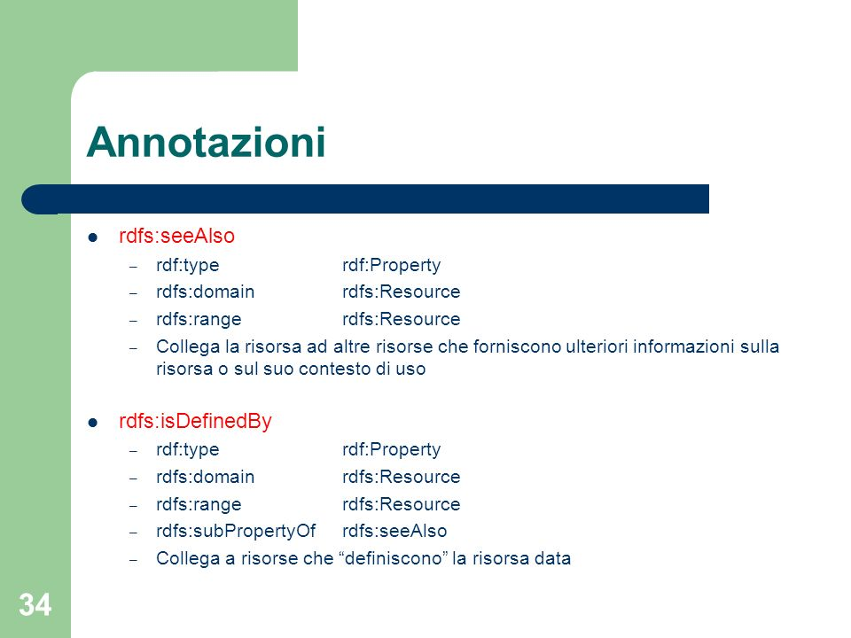 Annotazioni rdfs:seeAlso rdfs:isDefinedBy rdf:type rdf:Property