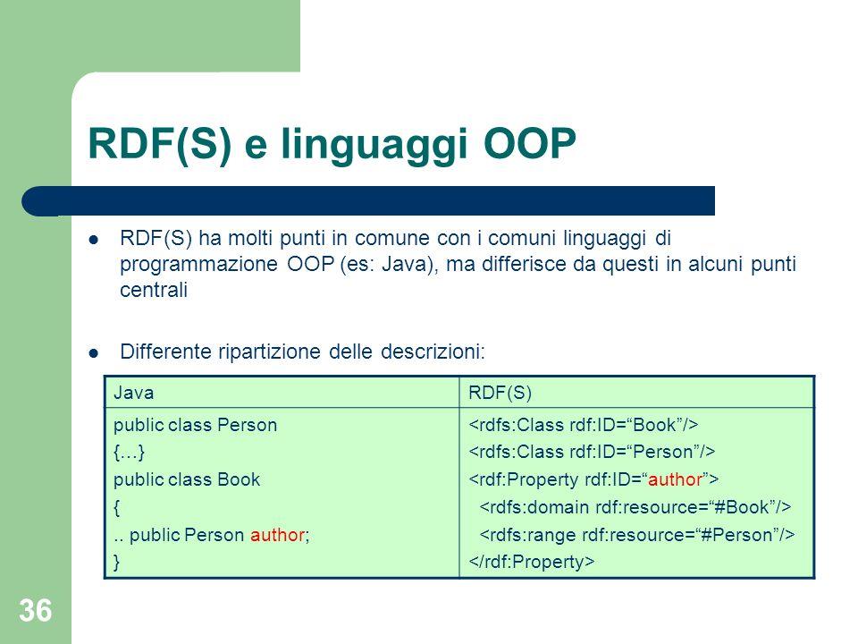 RDF(S) e linguaggi OOP