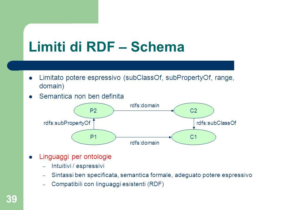 Limiti di RDF – Schema Limitato potere espressivo (subClassOf, subPropertyOf, range, domain) Semantica non ben definita.