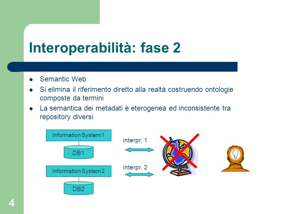 Interoperabilità: fase 2