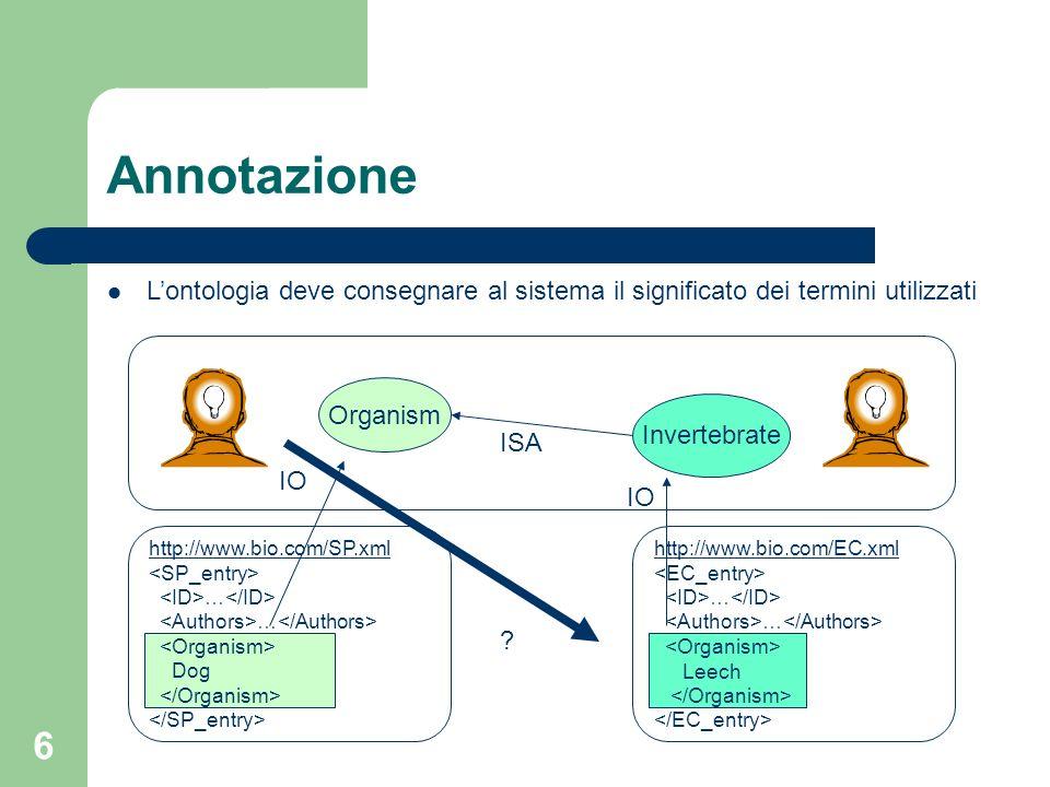 Annotazione L'ontologia deve consegnare al sistema il significato dei termini utilizzati. Organism.
