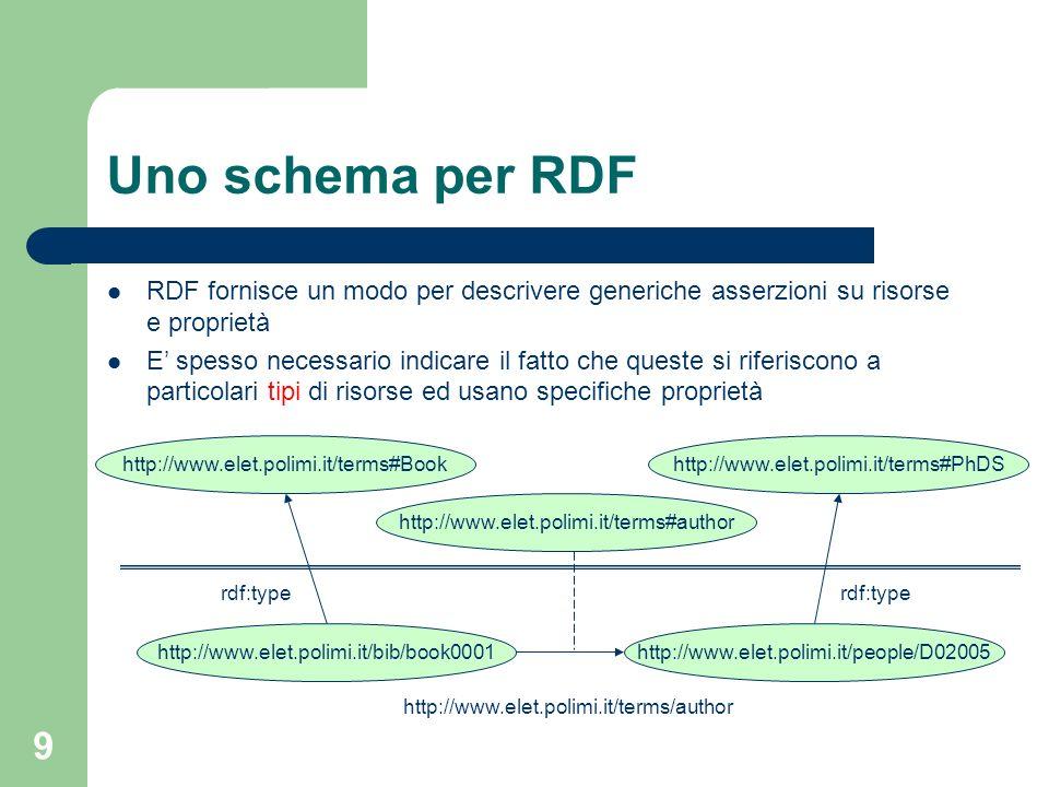Uno schema per RDF RDF fornisce un modo per descrivere generiche asserzioni su risorse e proprietà.