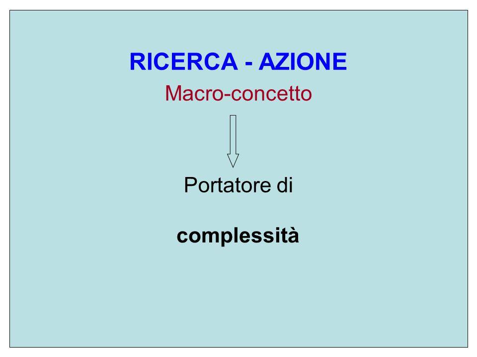 RICERCA - AZIONE Macro-concetto Portatore di