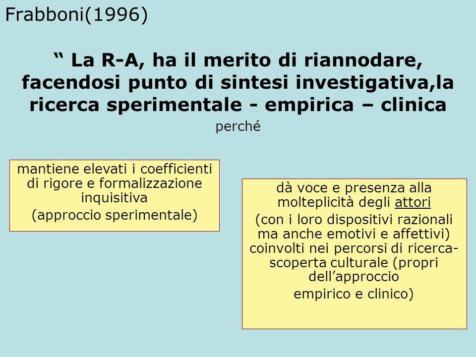Frabboni(1996) La R-A, ha il merito di riannodare, facendosi punto di sintesi investigativa,la ricerca sperimentale - empirica – clinica.