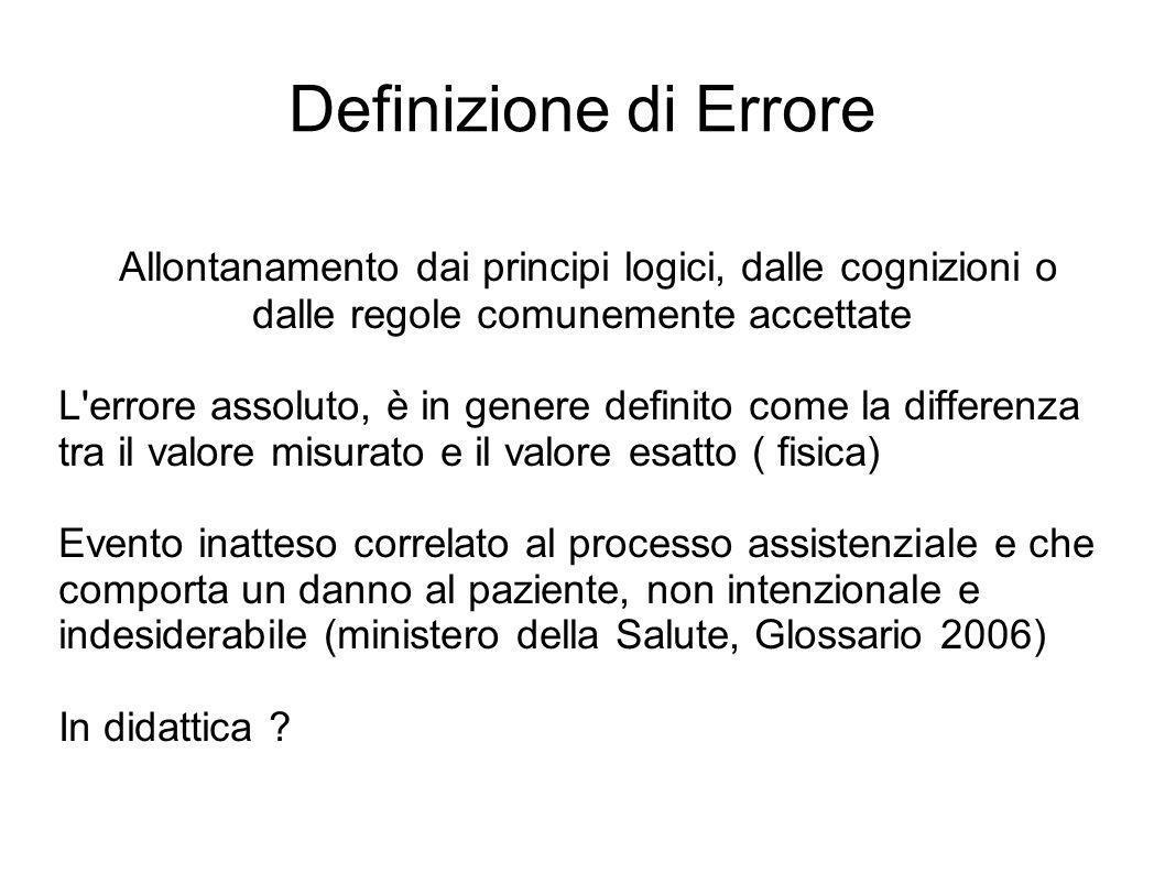 Definizione di Errore Allontanamento dai principi logici, dalle cognizioni o dalle regole comunemente accettate.