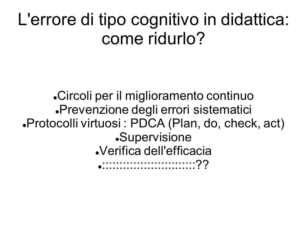 L errore di tipo cognitivo in didattica: come ridurlo