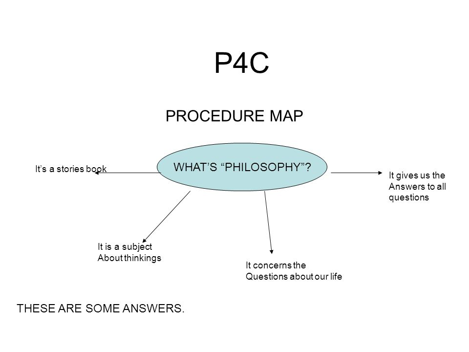 P4C PROCEDURE MAP WHAT'S PHILOSOPHY THESE ARE SOME ANSWERS.
