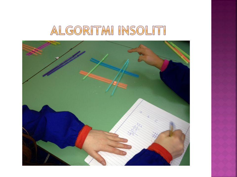 Algoritmi insoliti