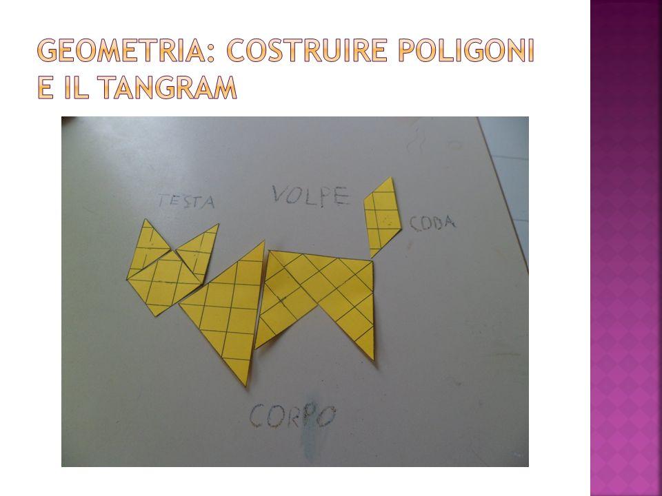 Geometria: costruire poligoni e il tangram
