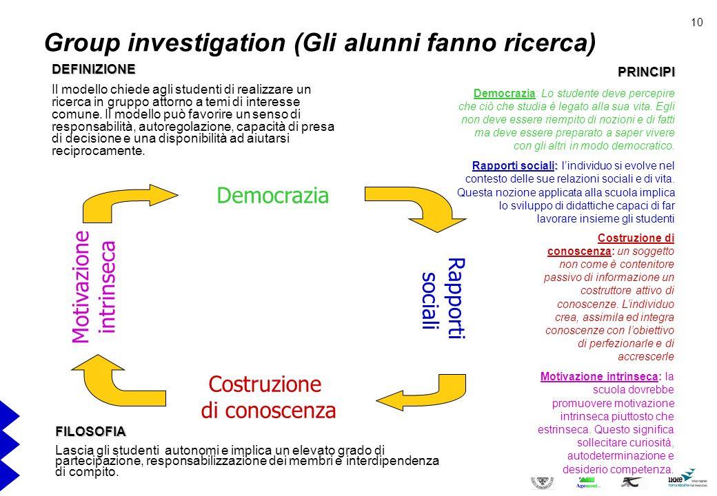 Group investigation (Gli alunni fanno ricerca)