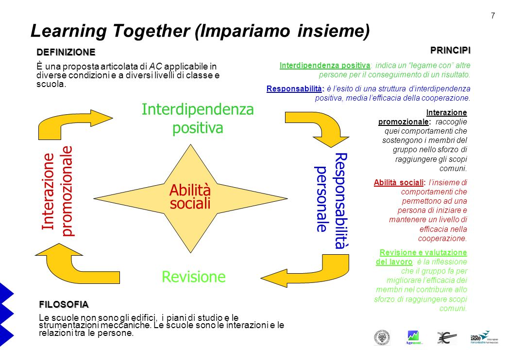 Learning Together (Impariamo insieme)