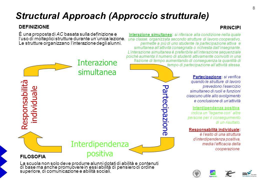 Structural Approach (Approccio strutturale)