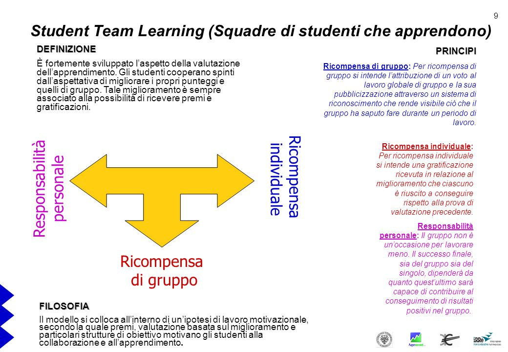 Student Team Learning (Squadre di studenti che apprendono)