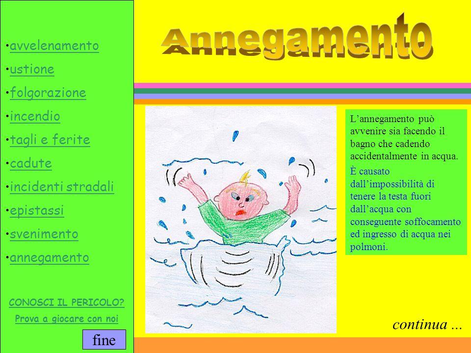 AnnegamentoL'annegamento può avvenire sia facendo il bagno che cadendo accidentalmente in acqua.