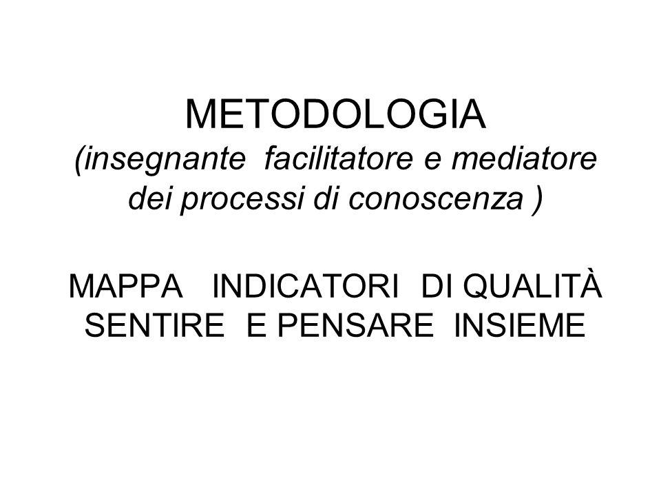 METODOLOGIA (insegnante facilitatore e mediatore dei processi di conoscenza ) MAPPA INDICATORI DI QUALITÀ SENTIRE E PENSARE INSIEME