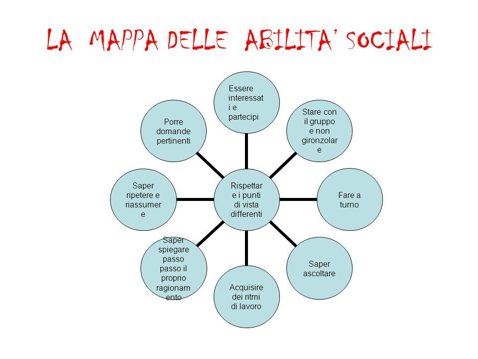LA MAPPA DELLE ABILITA' SOCIALI