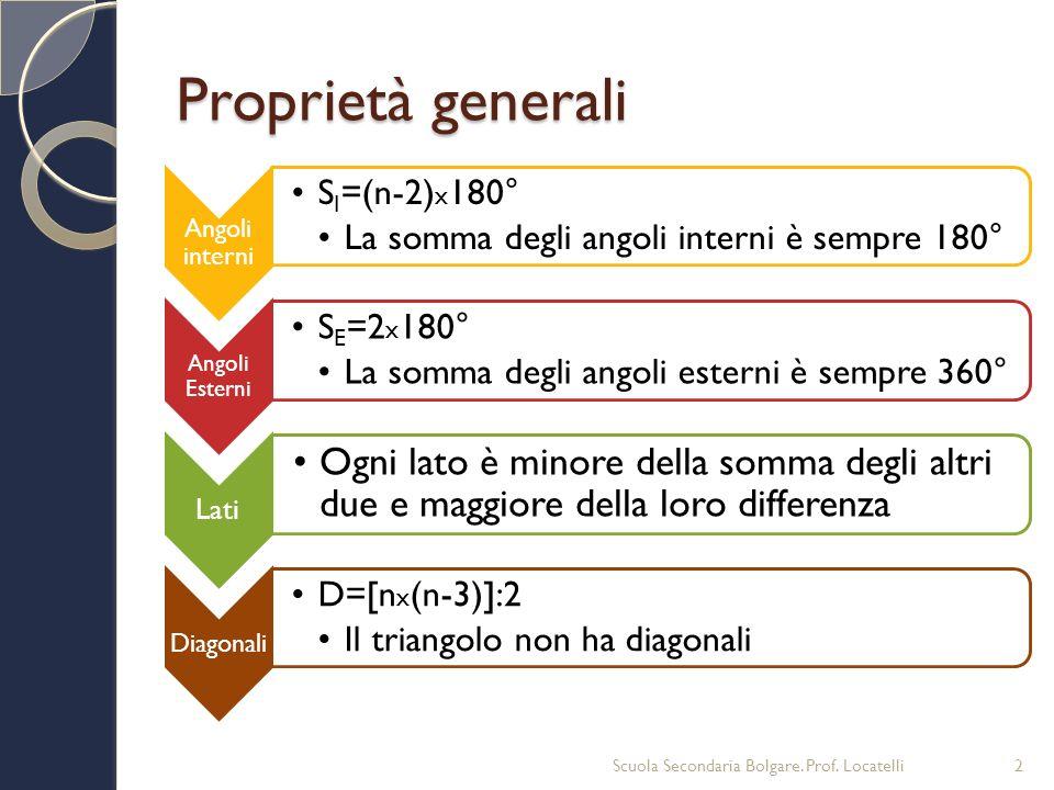 Proprietà generali SI=(n-2)x180°