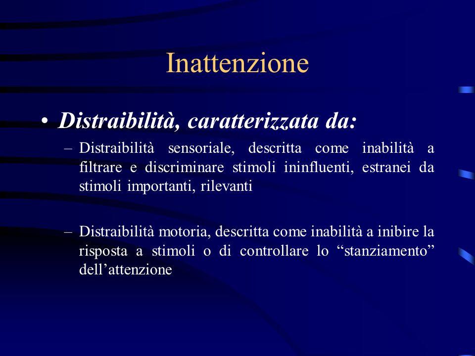 Inattenzione Distraibilità, caratterizzata da:
