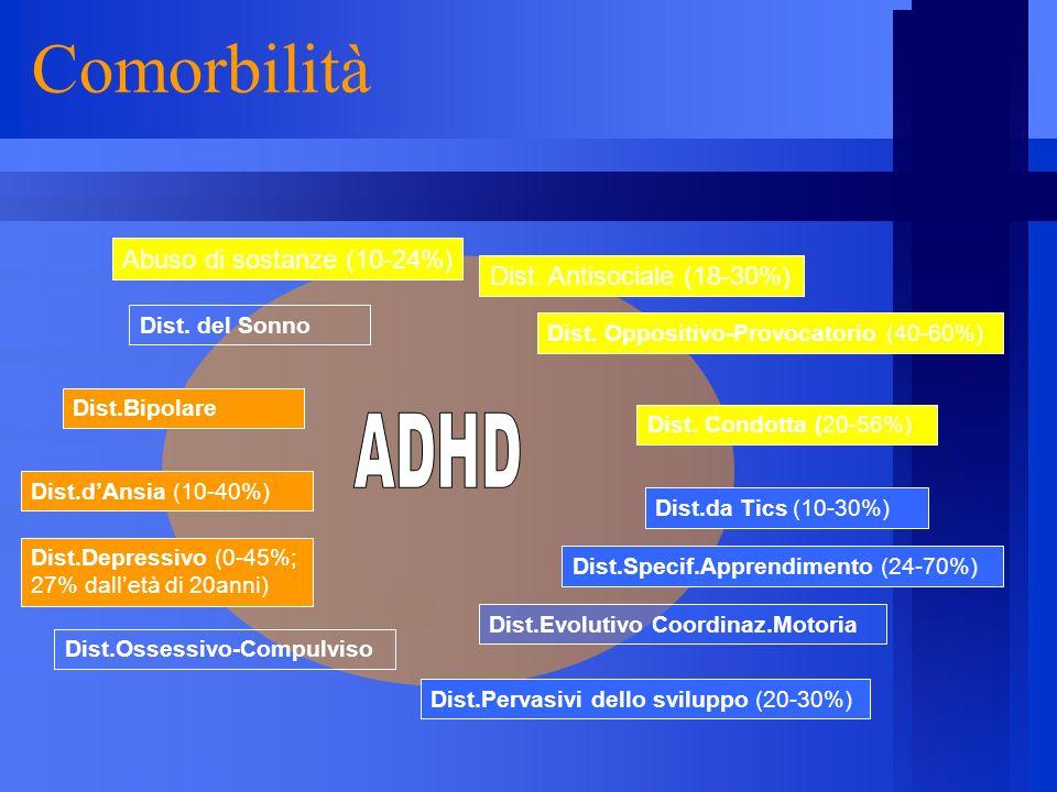Comorbilità ADHD Abuso di sostanze (10-24%) Dist. Antisociale (18-30%)
