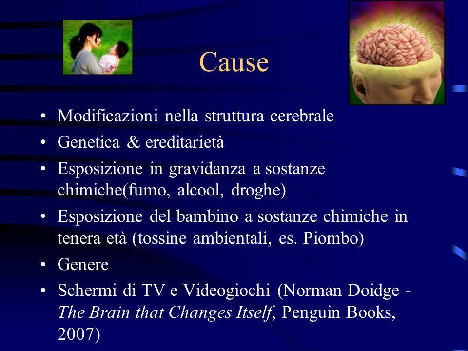 Cause Modificazioni nella struttura cerebrale Genetica & ereditarietà