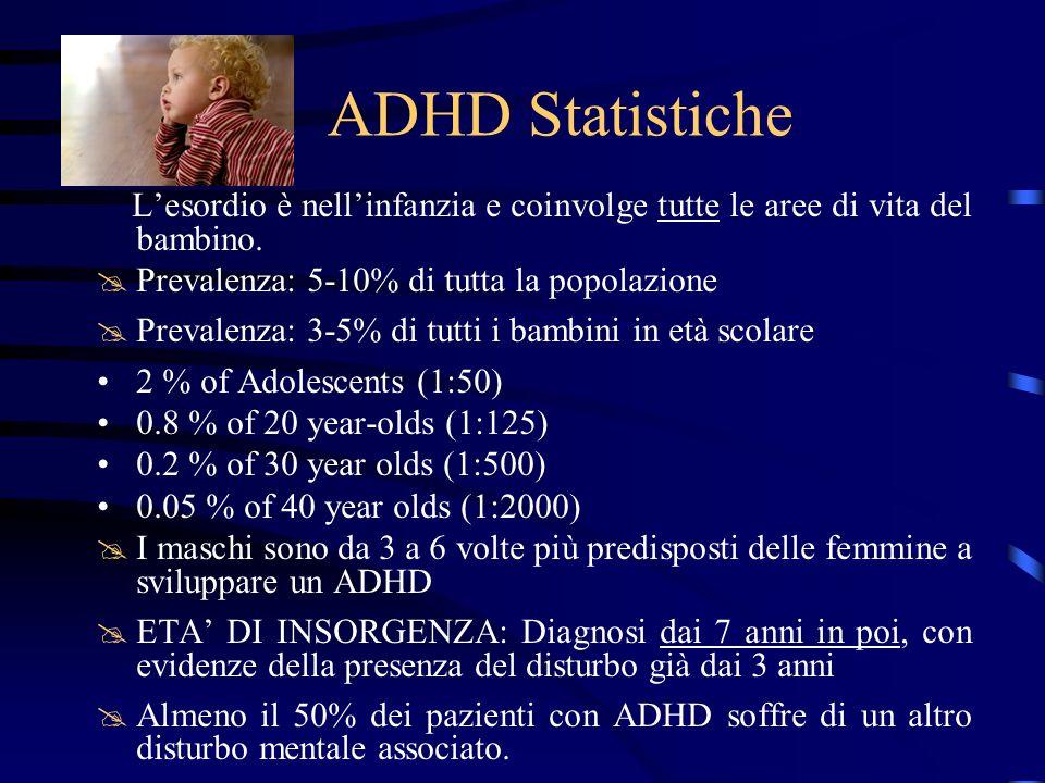 ADHD Statistiche L'esordio è nell'infanzia e coinvolge tutte le aree di vita del bambino. Prevalenza: 5-10% di tutta la popolazione.