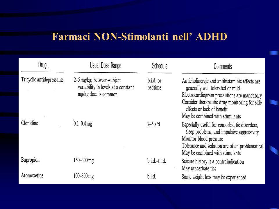 Farmaci NON-Stimolanti nell' ADHD