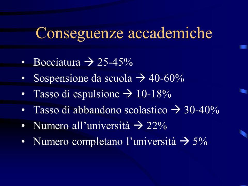 Conseguenze accademiche