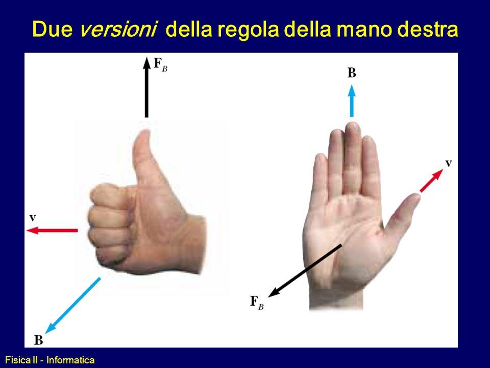 Due versioni della regola della mano destra