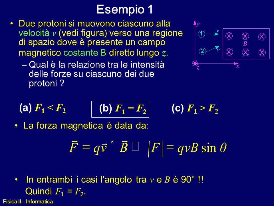 r θ qvB F B v q sin = Þ ´ Esempio 1 (a) F1 < F2 (b) F1 = F2
