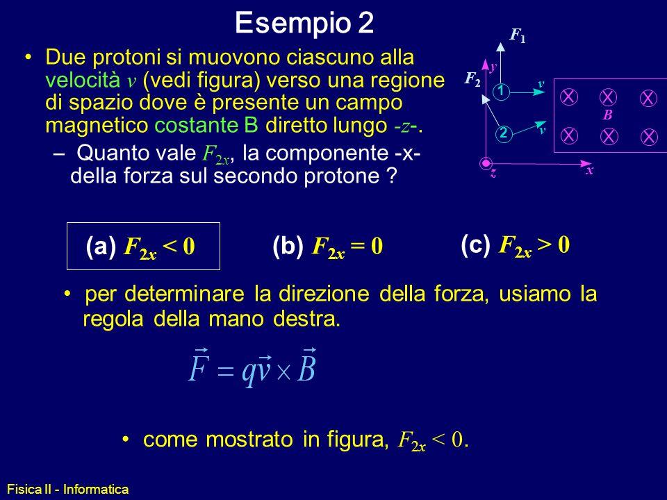 Esempio 2 (a) F2x < 0 (b) F2x = 0 (c) F2x > 0