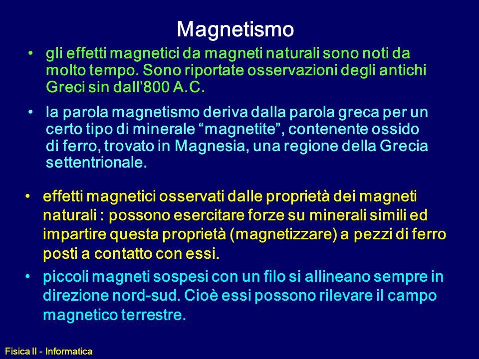 Magnetismo gli effetti magnetici da magneti naturali sono noti da molto tempo. Sono riportate osservazioni degli antichi Greci sin dall'800 A.C.