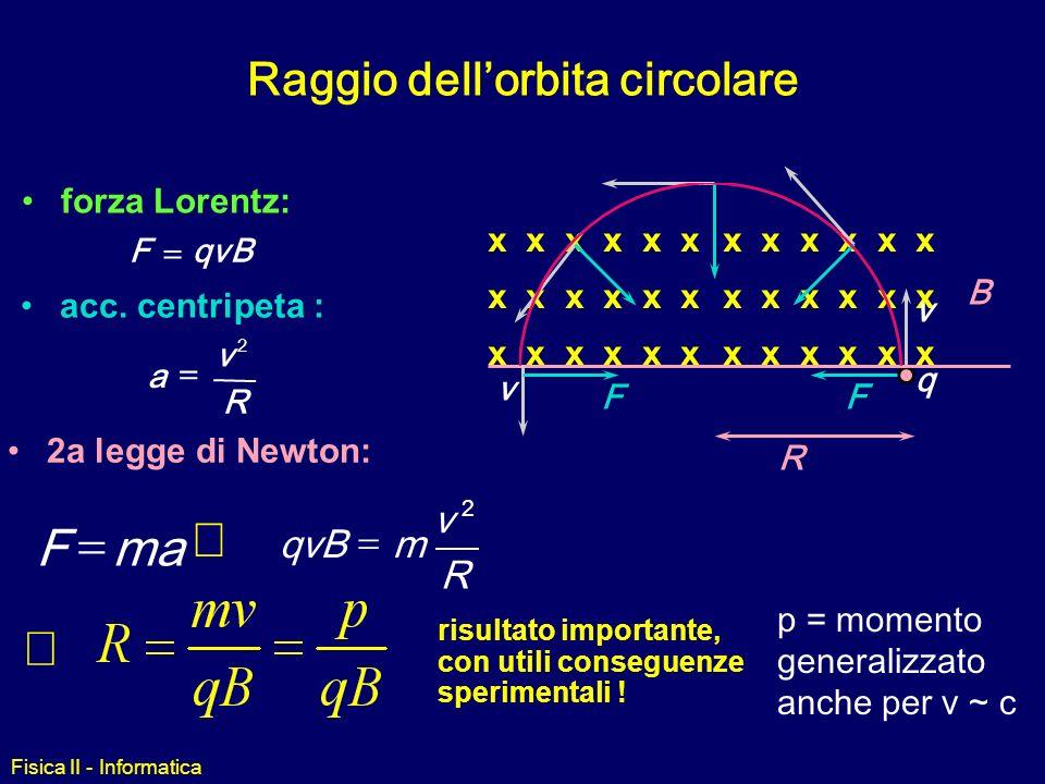 Raggio dell'orbita circolare