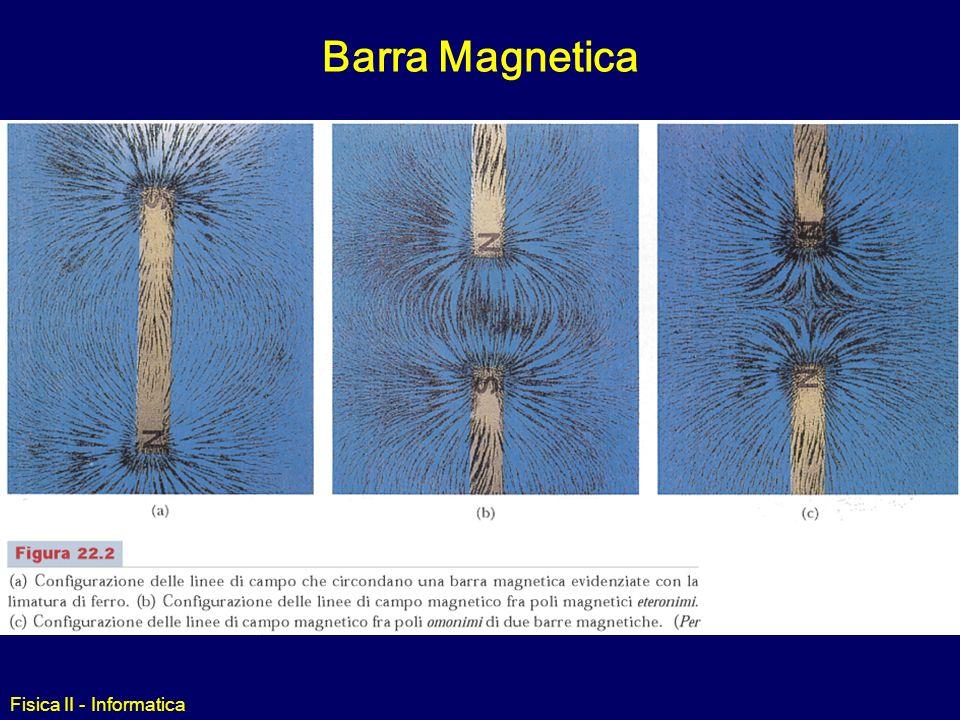 Barra Magnetica Fisica II - Informatica