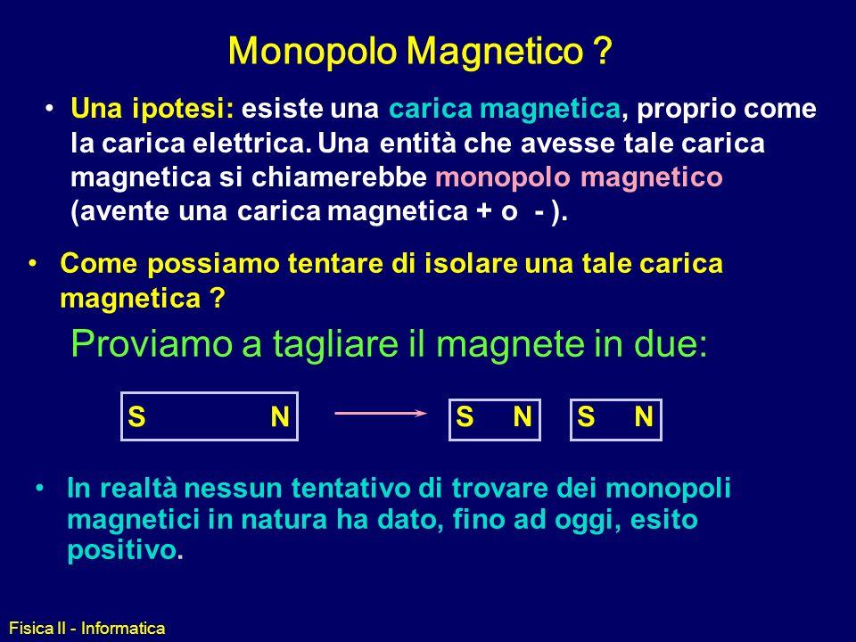 Proviamo a tagliare il magnete in due: