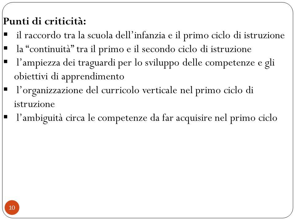 Punti di criticità: il raccordo tra la scuola dell'infanzia e il primo ciclo di istruzione.
