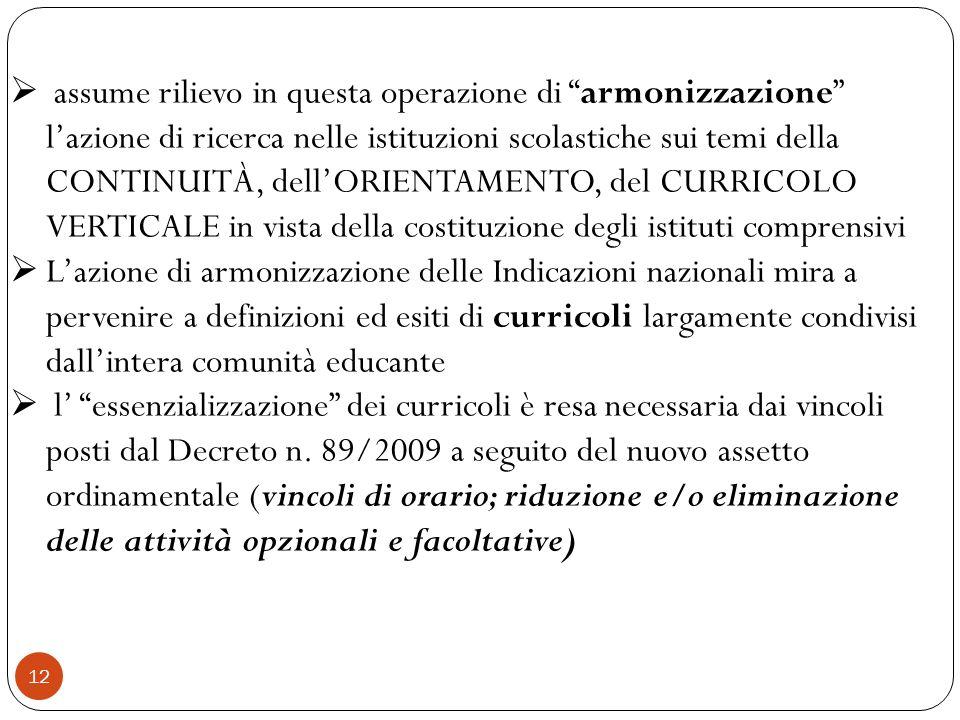 assume rilievo in questa operazione di armonizzazione l'azione di ricerca nelle istituzioni scolastiche sui temi della CONTINUITÀ, dell'ORIENTAMENTO, del CURRICOLO VERTICALE in vista della costituzione degli istituti comprensivi