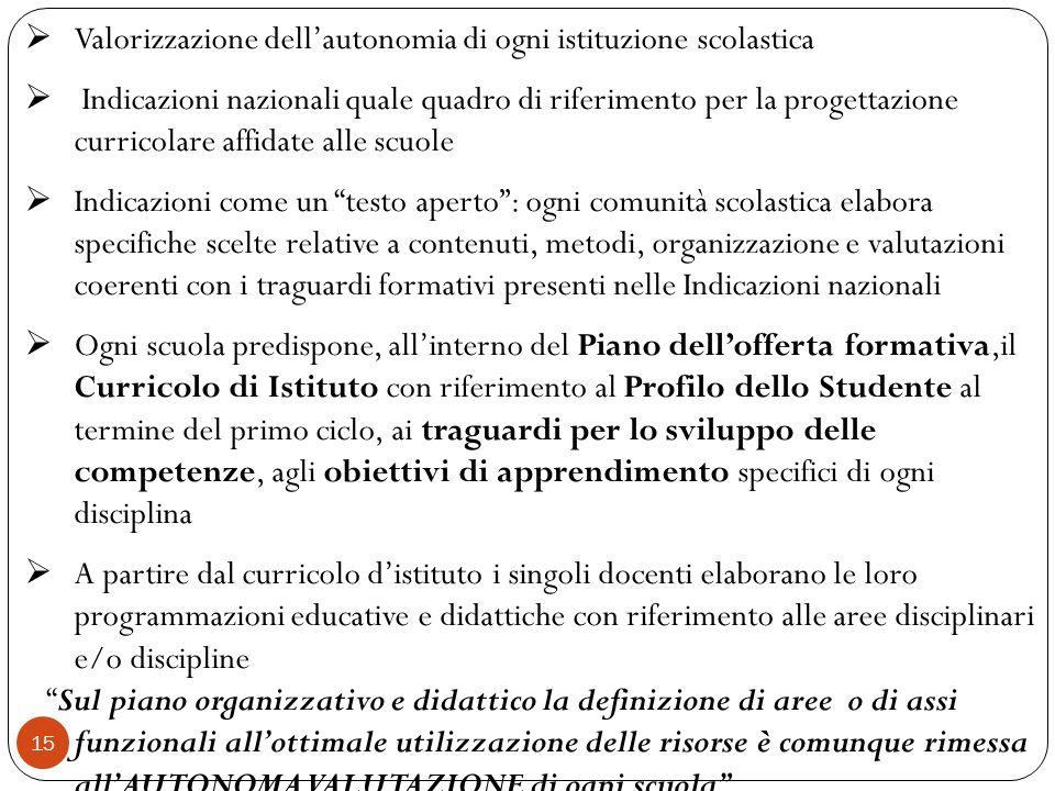 Valorizzazione dell'autonomia di ogni istituzione scolastica