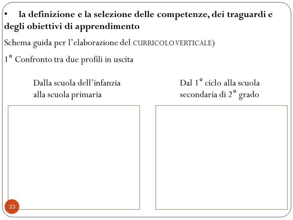 la definizione e la selezione delle competenze, dei traguardi e degli obiettivi di apprendimento