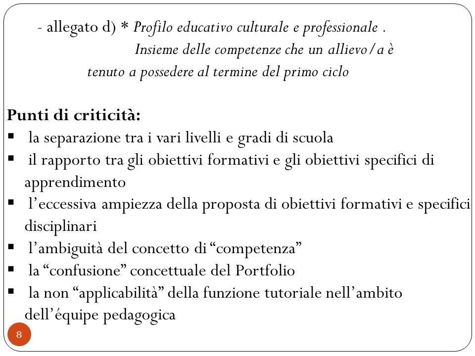- allegato d). Profilo educativo culturale e professionale