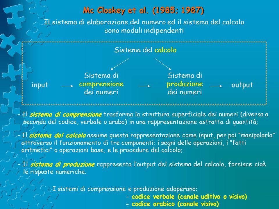 Mc Closkey et al. (1985; 1987)Il sistema di elaborazione del numero ed il sistema del calcolo sono moduli indipendenti.